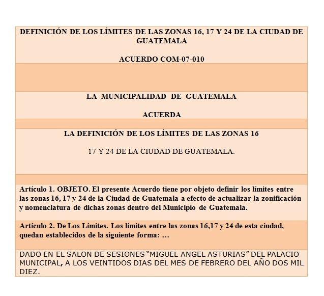 DEFINICION DE LIMITES ZONA 24