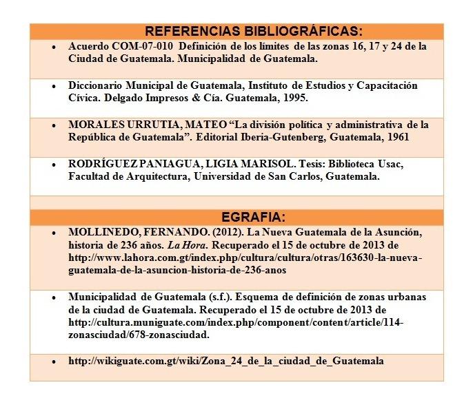 REFERENCIAS BIBLIOGRAFICAS Y EGRAFIA CANALITOS